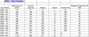 WHO Chart 2